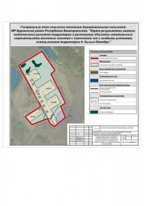 Карта результатов анализа Кызыл-Октябрь